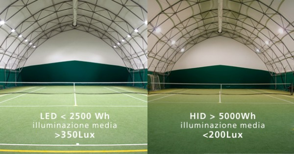 lednol-tennis
